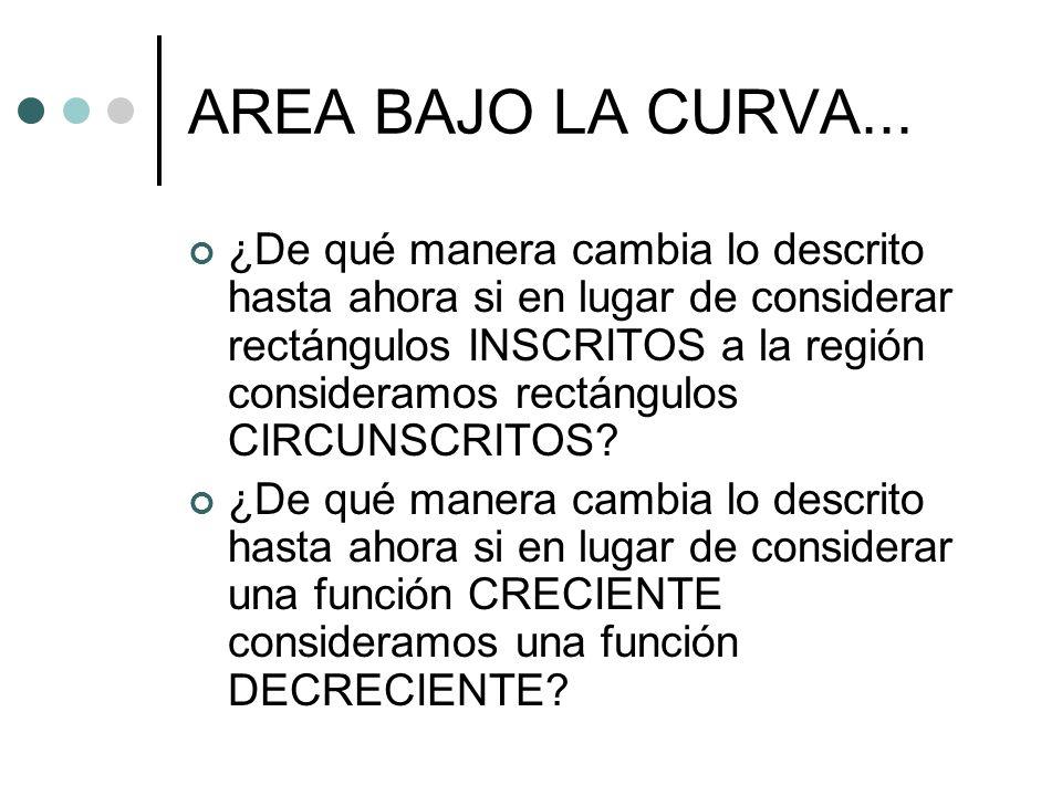 AREA BAJO LA CURVA... ¿De qué manera cambia lo descrito hasta ahora si en lugar de considerar rectángulos INSCRITOS a la región consideramos rectángul