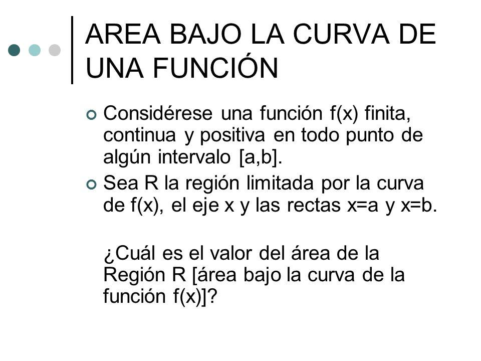 AREA BAJO LA CURVA DE UNA FUNCIÓN Considérese una función f(x) finita, continua y positiva en todo punto de algún intervalo [a,b]. Sea R la región lim