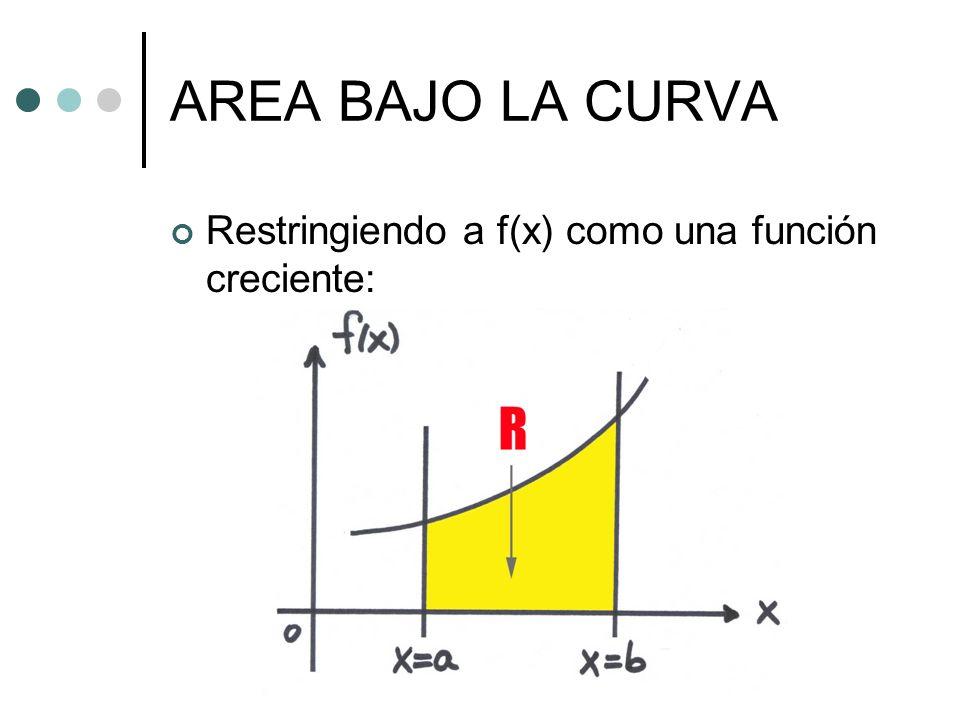 AREA BAJO LA CURVA Restringiendo a f(x) como una función creciente: