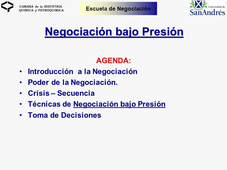 CAMARA de la INDUSTRIA QUIMICA y PETROQUIMICA Escuela de Negociación AGENDA: Introducción a la Negociación Poder de la Negociación. Crisis – Secuencia