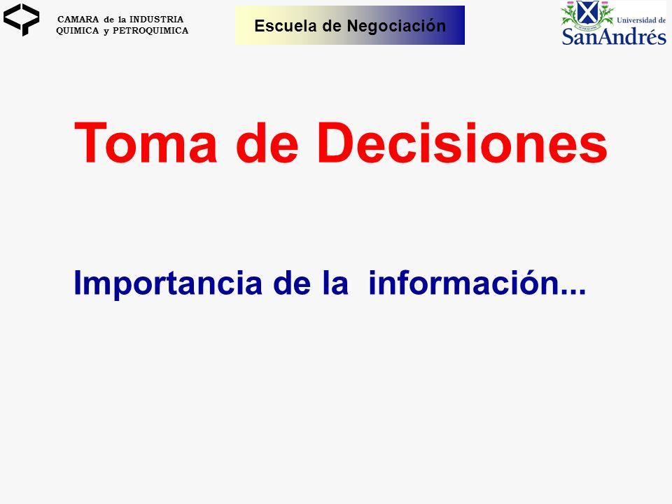 CAMARA de la INDUSTRIA QUIMICA y PETROQUIMICA Escuela de Negociación Importancia de la información... Toma de Decisiones