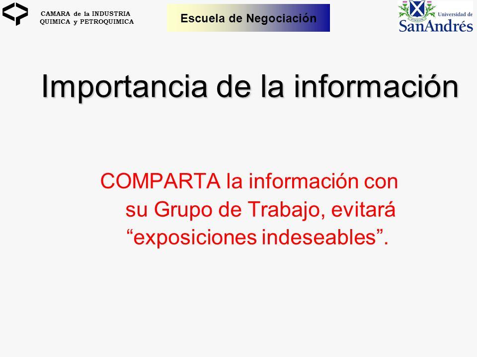 CAMARA de la INDUSTRIA QUIMICA y PETROQUIMICA Escuela de Negociación Importancia de la información COMPARTA la información con su Grupo de Trabajo, ev