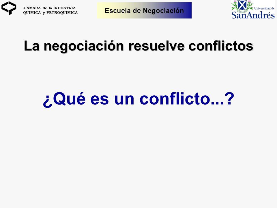 CAMARA de la INDUSTRIA QUIMICA y PETROQUIMICA Escuela de Negociación Conflicto Es un encuentro de dos o más voluntades (partes) que poseen intereses encontrados (opuestos) cuya resolución se da a través de un proceso