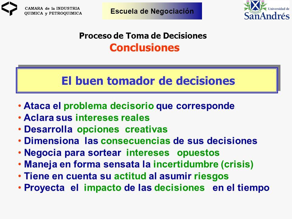 CAMARA de la INDUSTRIA QUIMICA y PETROQUIMICA Escuela de Negociación Proceso de Toma de Decisiones Conclusiones El buen tomador de decisiones Ataca el