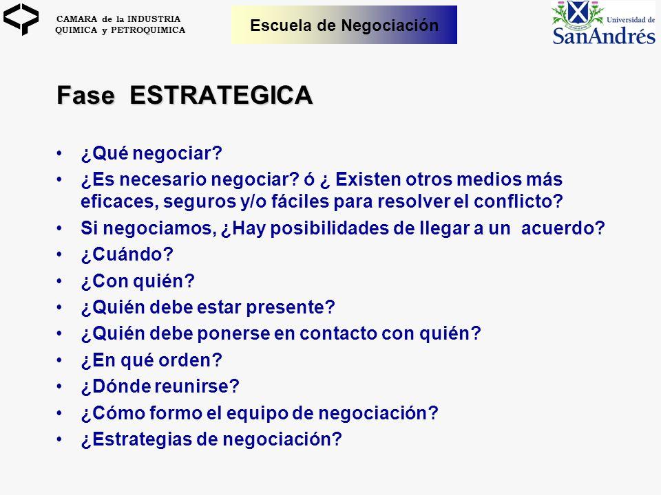 CAMARA de la INDUSTRIA QUIMICA y PETROQUIMICA Escuela de Negociación Fase ESTRATEGICA ¿Qué negociar? ¿Es necesario negociar? ó ¿ Existen otros medios