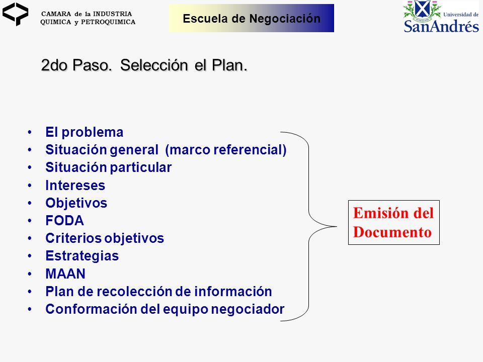 CAMARA de la INDUSTRIA QUIMICA y PETROQUIMICA Escuela de Negociación El problema Situación general (marco referencial) Situación particular Intereses