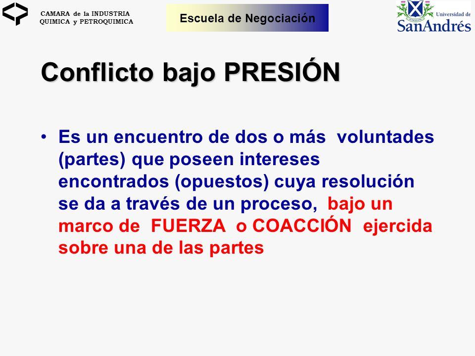 CAMARA de la INDUSTRIA QUIMICA y PETROQUIMICA Escuela de Negociación Conflicto bajo PRESIÓN Es un encuentro de dos o más voluntades (partes) que posee