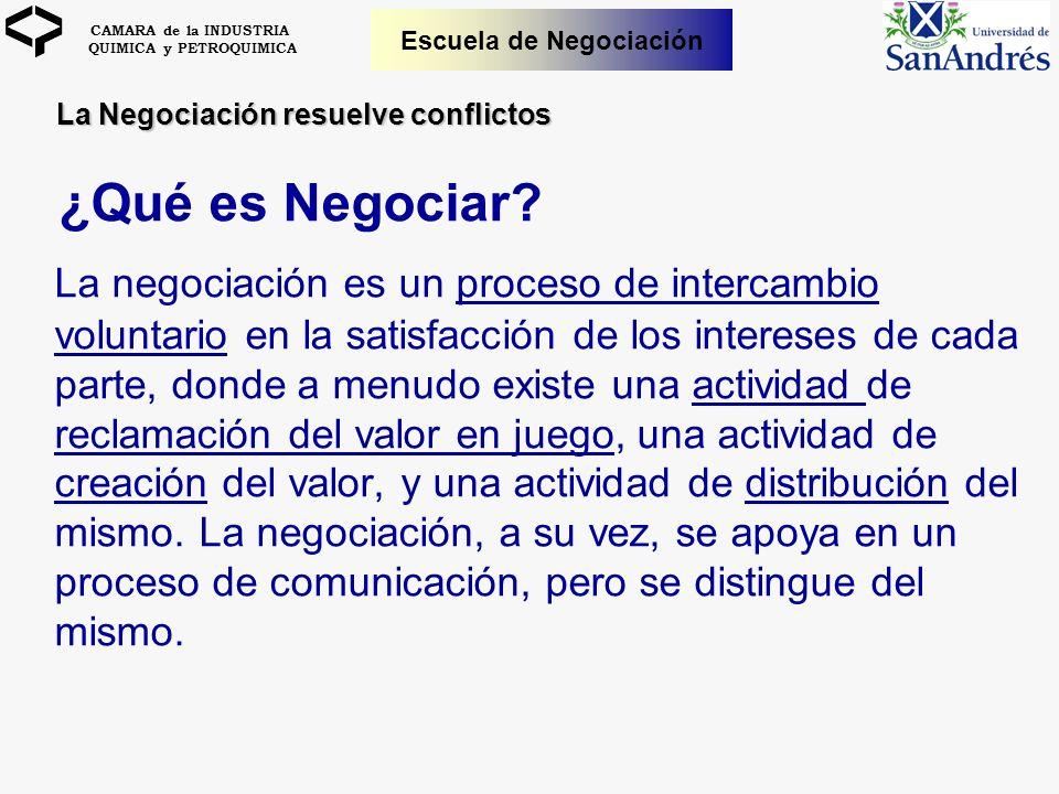 CAMARA de la INDUSTRIA QUIMICA y PETROQUIMICA Escuela de Negociación La Negociación resuelve conflictos ¿Qué es Negociar? La negociación es un proceso