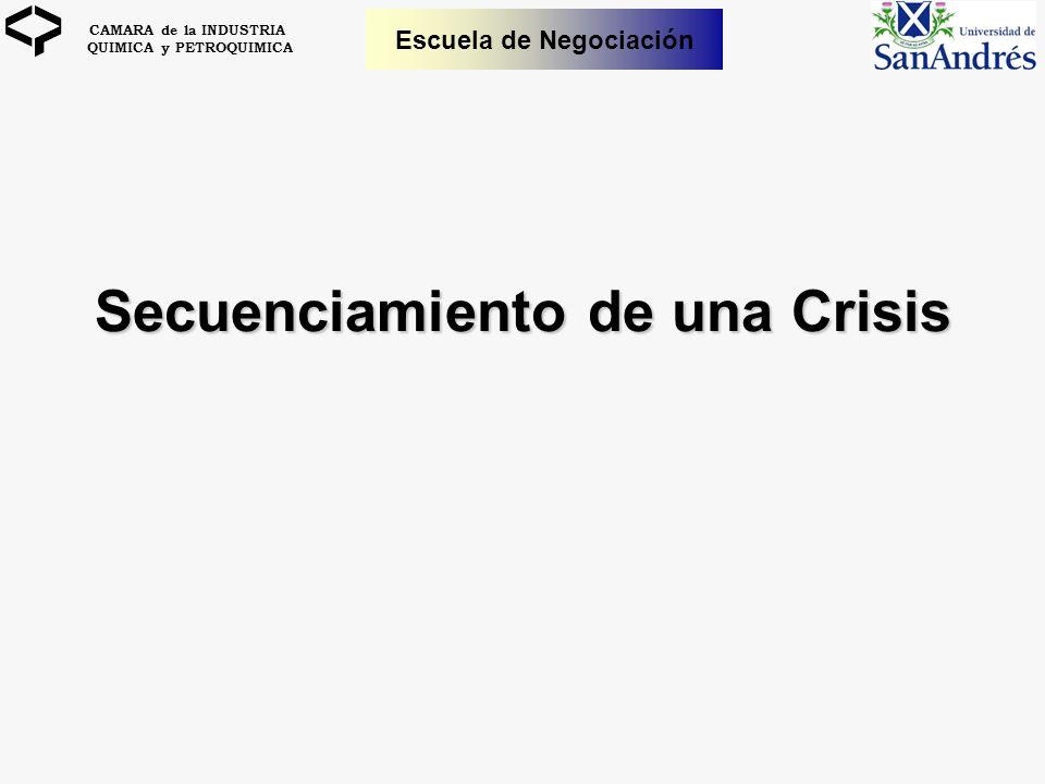 CAMARA de la INDUSTRIA QUIMICA y PETROQUIMICA Escuela de Negociación Plan de negociación Pasos 1ro.