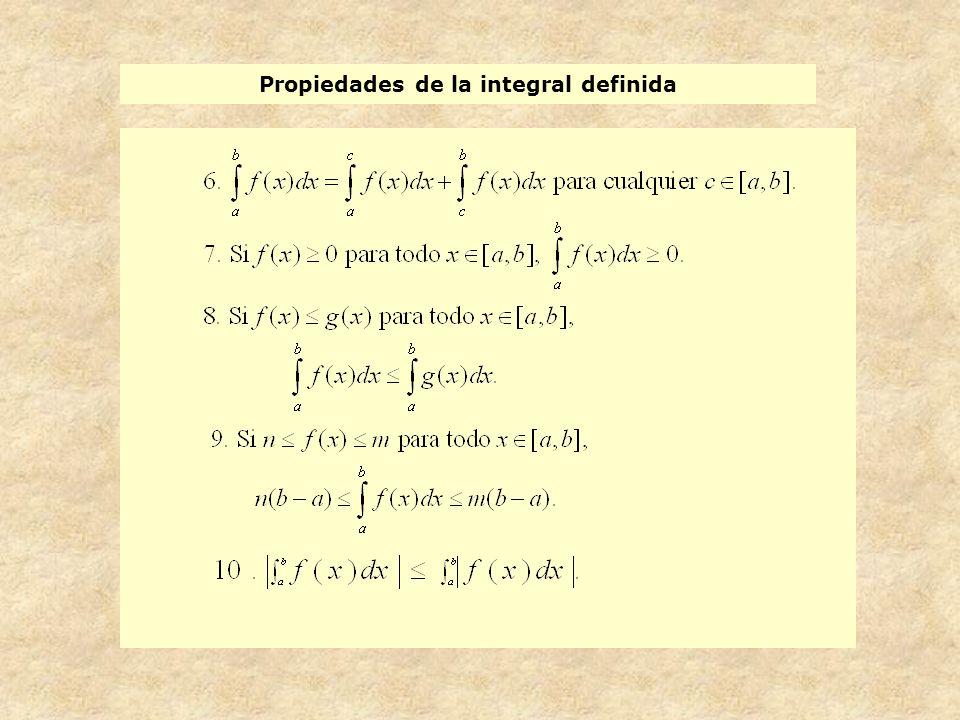 Función área o función integral Dada una función f(x) continua y positiva en [a, b], se define la función integral F(x) como la función que mide el área sombreada bajo f.