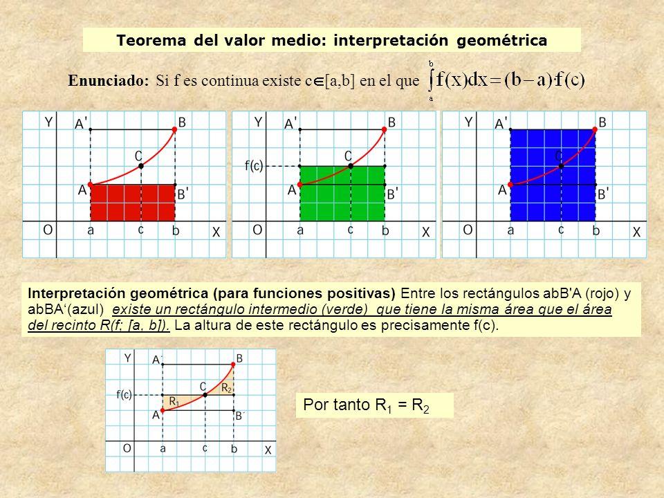 a b m M c ¡¡Atención!.Puede haber varios puntos, en los que la función alcanza el valor medio.