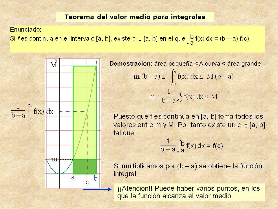 xx+h Teorema fundamental del cálculo.