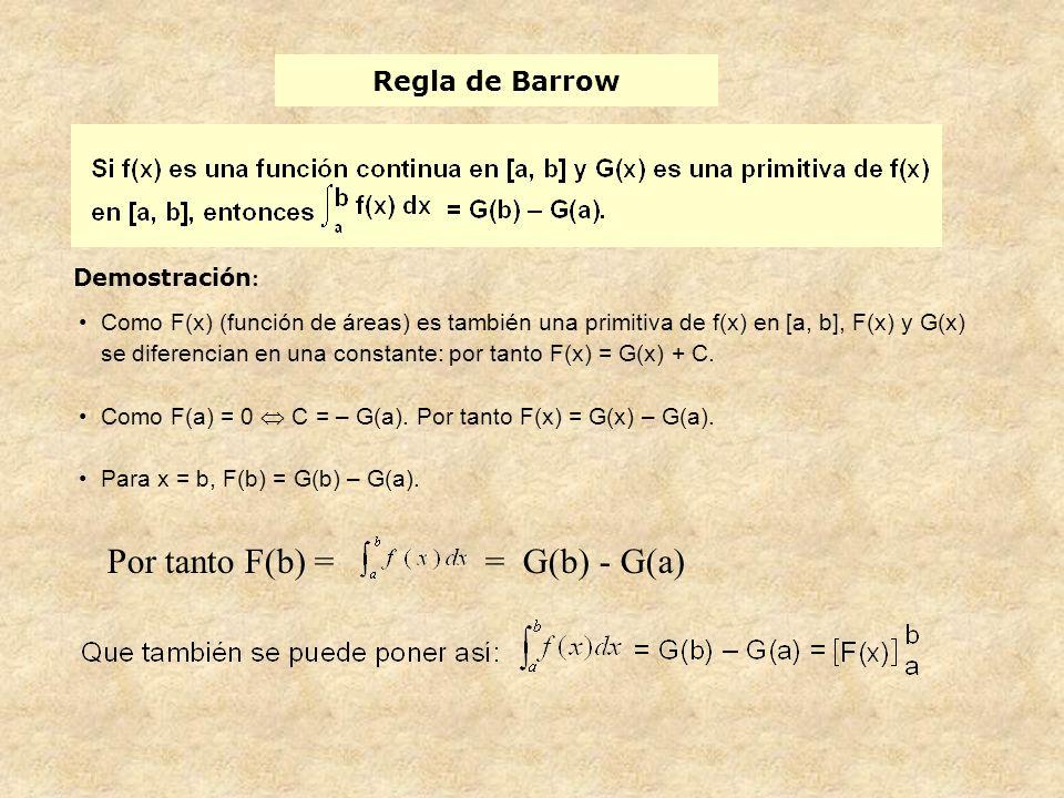 El método de «cambio de variable» para integrales definidas Cambio u = 5 + x 2 = g(x) du = 2xdx g(–5) = 30; g(8) = 69 30 69 Ejemplo: –5 8 x (5 + x 2 ) 2 dx =