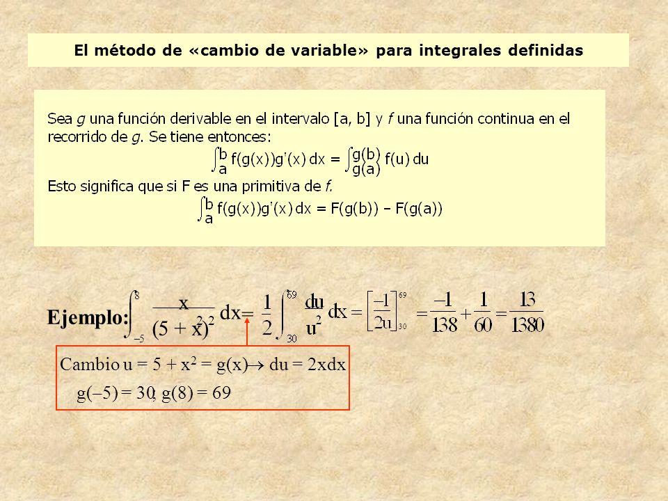 Área del recinto limitada por una función – + – + X Y f(x) c d e a b R