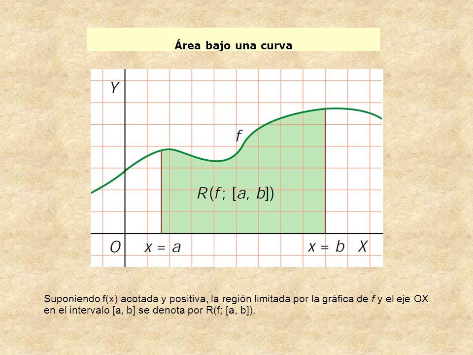 Sumas de Riemann Las sumas inferiores(suma de los rectángulos) s(f; P n ) = m 1.