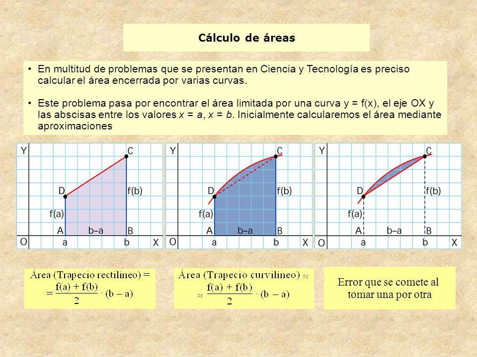 Integral definida Cuando se aplica el proceso anterior a cualquier función (no necesariamente positiva) en el intervalo [a, b] obtenemos las sumas superiores e inferiores de Riemann sobre la partición P n.