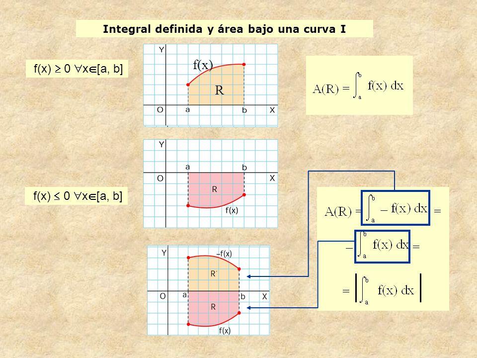 Integral definida y área bajo una curva II Si f(x) toma valores positivos y negativos en el intervalo [a, b], se calculan cada una por separado y se suman los resultados teniendo en cuenta los signos.