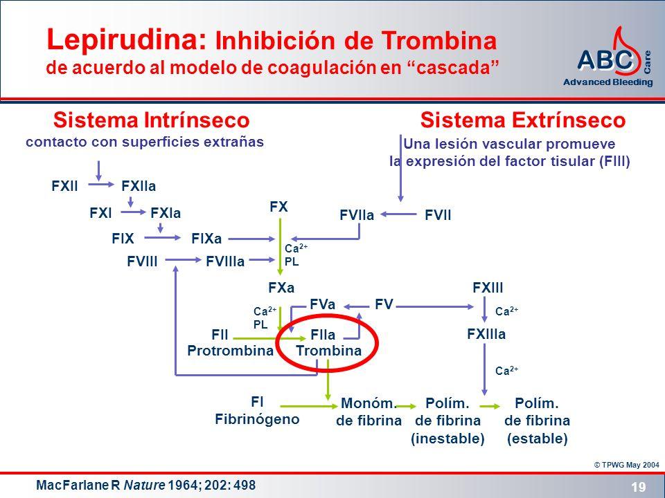 © TPWG May 2004 ABC Advanced Bleeding Care 19 FIXa Trombina FXa FXIIFXIIa FXIFXIa FIX FX FVIIaFVII Sistema Extrínseco Una lesión vascular promueve la
