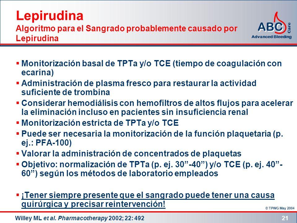 © TPWG May 2004 ABC Advanced Bleeding Care 21 Lepirudina Algoritmo para el Sangrado probablemente causado por Lepirudina Monitorización basal de TPTa