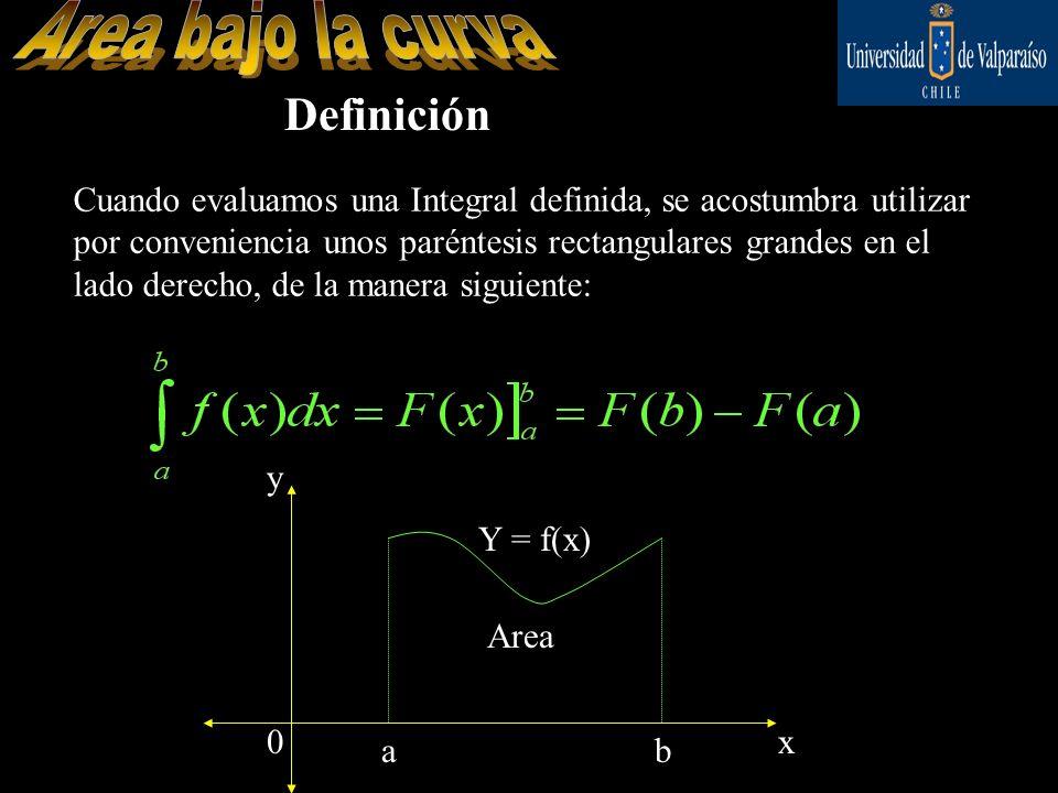 Sea f(x) una función con una antiderivada que denotamos por F(x). Sean a y b dos números reales tales que f(x) y F(x) existen para todos los valores d