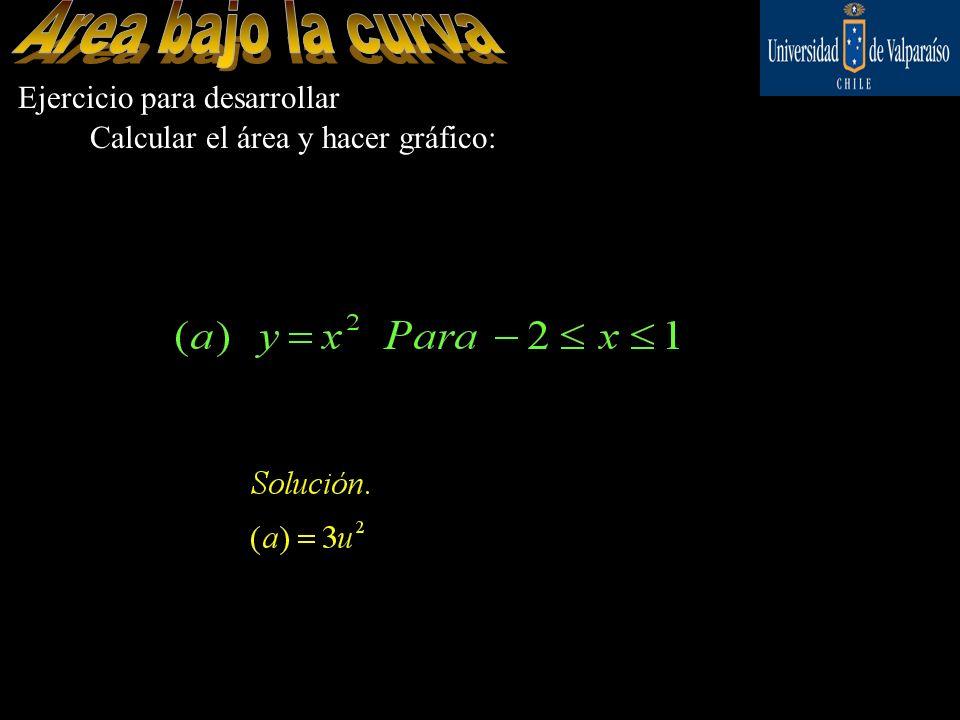 Ejercicio 2 Calcular el área y hacer gráfico: En estos ejercicios,siempre es conveniente en primer lugar graficar, ya que nos permite visualizar nuestra función.
