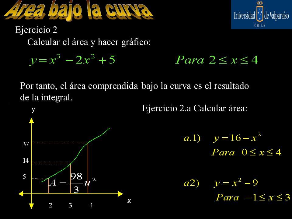 Ejercicio 2 Calcular el área y hacer gráfico: En estos ejercicios,siempre es conveniente en primer lugar graficar, ya que nos permite visualizar nuest