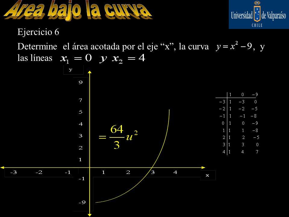 Ejercicio 6 Determine el área acotada por el eje x, la curva, y las líneas ¿Por donde va x1 y x2 en el gráfico, encima o abajo? x1 va por abajo, en ca