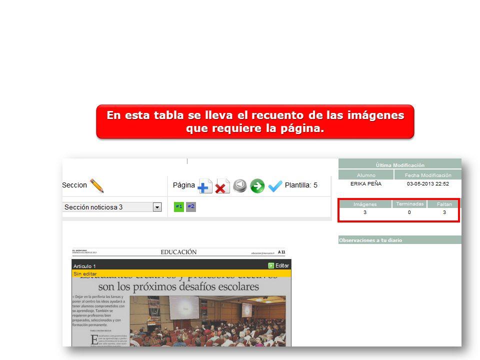 En esta tabla se lleva el recuento de las imágenes que requiere la página.