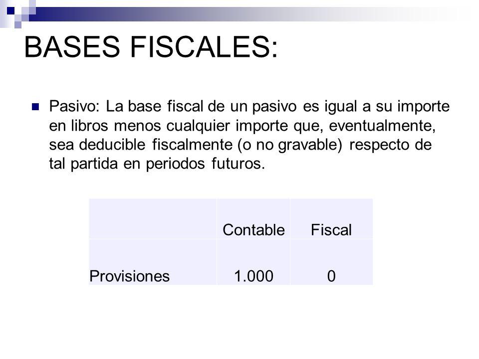 Pasivo: La base fiscal de un pasivo es igual a su importe en libros menos cualquier importe que, eventualmente, sea deducible fiscalmente (o no gravab