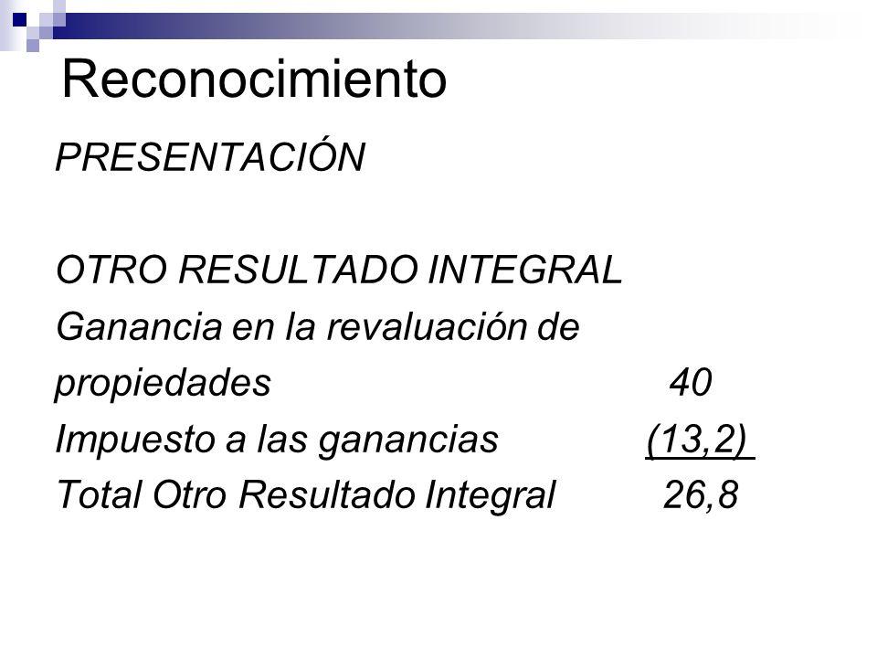 Reconocimiento PRESENTACIÓN OTRO RESULTADO INTEGRAL Ganancia en la revaluación de propiedades 40 Impuesto a las ganancias (13,2) Total Otro Resultado