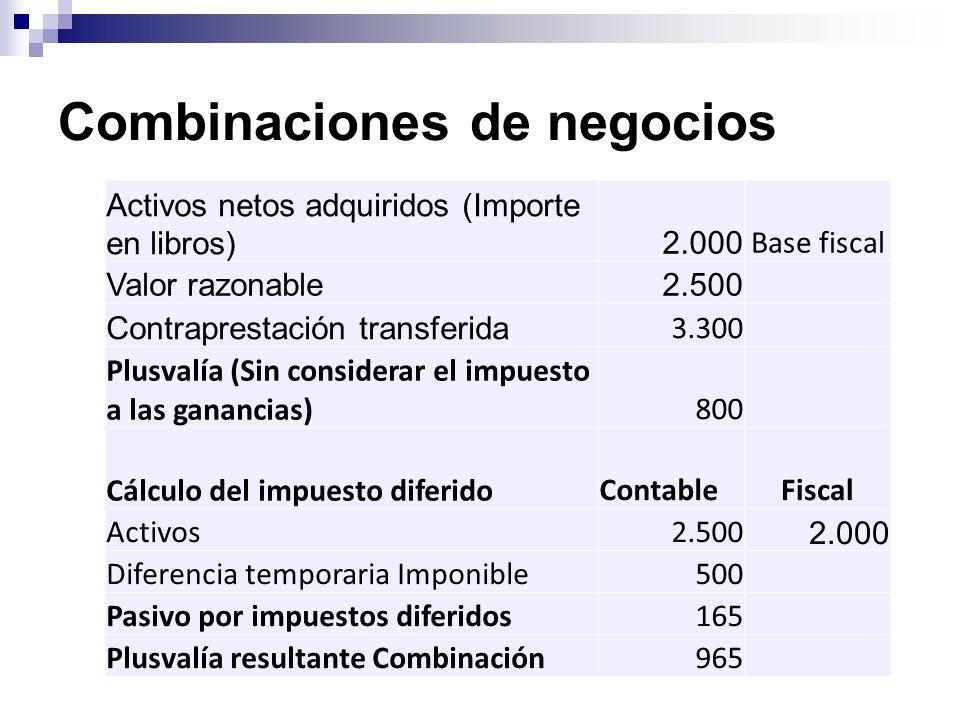 Combinaciones de negocios Activos netos adquiridos (Importe en libros)2.000 Base fiscal Valor razonable2.500 Contraprestación transferida 3.300 Plusva