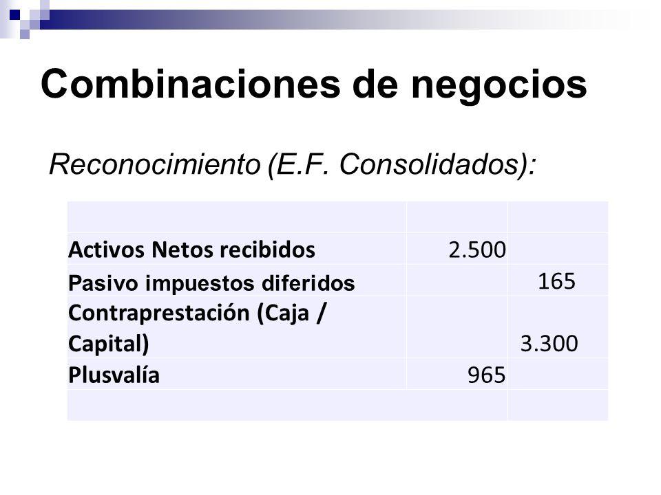 Combinaciones de negocios Reconocimiento (E.F. Consolidados): Activos Netos recibidos2.500 Pasivo impuestos diferidos 165 Contraprestación (Caja / Cap