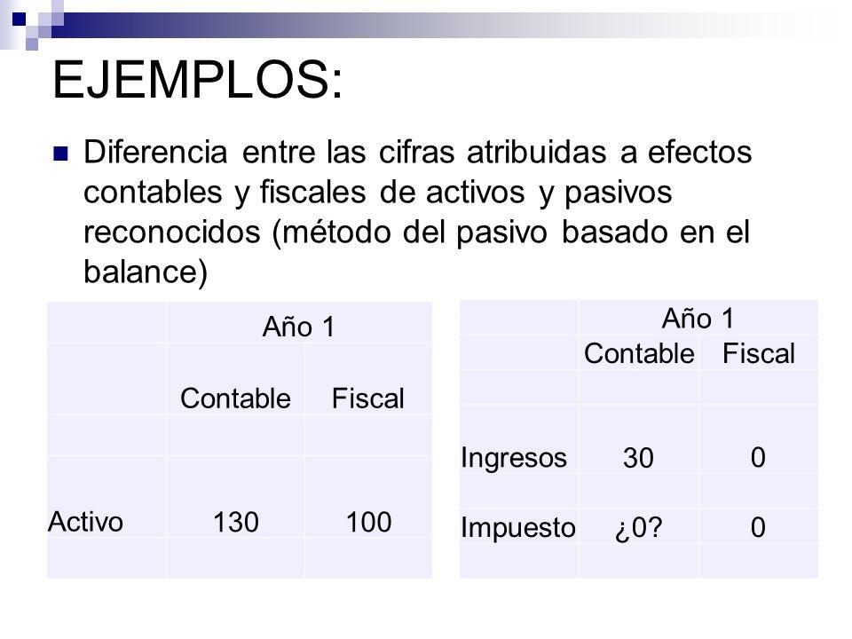 Diferencia entre las cifras atribuidas a efectos contables y fiscales de activos y pasivos reconocidos (método del pasivo basado en el balance) EJEMPL