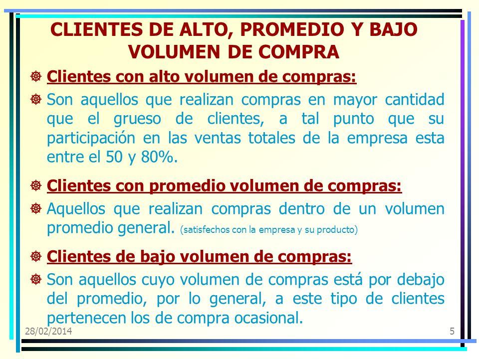 28/02/20145 CLIENTES DE ALTO, PROMEDIO Y BAJO VOLUMEN DE COMPRA Clientes con alto volumen de compras: Son aquellos que realizan compras en mayor canti