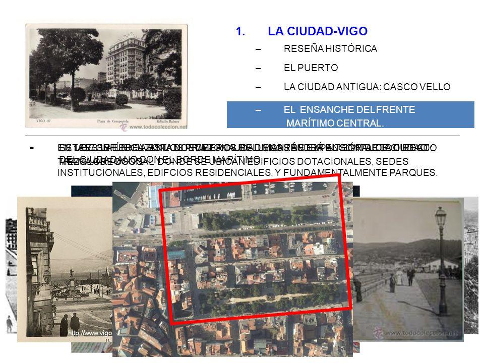 1.LA CIUDAD-VIGO –RESEÑA HISTÓRICA –EL PUERTO –LA CIUDAD ANTIGUA: CASCO VELLO –EL ENSANCHE DEL FRENTE MARÍTIMO CENTRAL. IMO EN 1857 SE EJECUTAN LOS PR