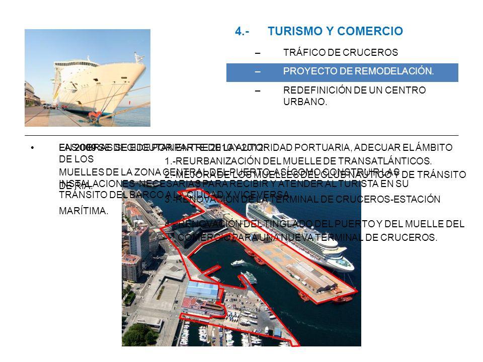 4.-TURISMO Y COMERCIO –TRÁFICO DE CRUCEROS –REDEFINICIÓN DE UN CENTRO URBANO. –PROYECTO DE REMODELACIÓN. EN 2009 SE DECIDE POR PARTE DE LA AUTORIDAD P