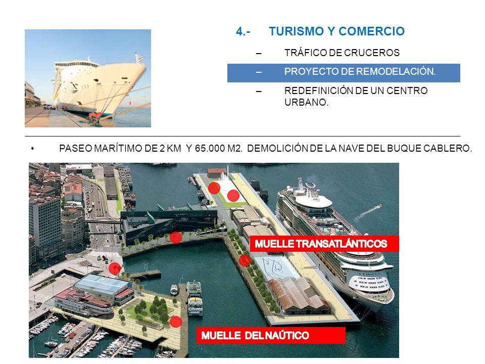 4.-TURISMO Y COMERCIO –TRÁFICO DE CRUCEROS –REDEFINICIÓN DE UN CENTRO URBANO. –PROYECTO DE REMODELACIÓN. PASEO MARÍTIMO DE 2 KM Y 65.000 M2. DEMOLICIÓ
