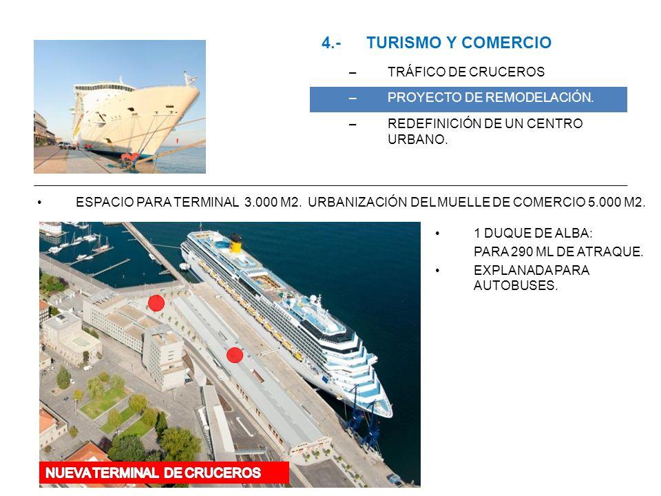 4.-TURISMO Y COMERCIO –TRÁFICO DE CRUCEROS –REDEFINICIÓN DE UN CENTRO URBANO. –PROYECTO DE REMODELACIÓN. ESPACIO PARA TERMINAL 3.000 M2. URBANIZACIÓN