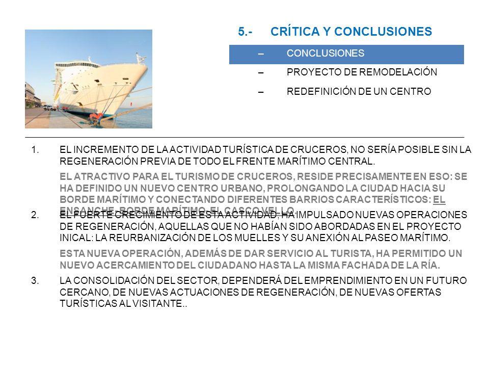 5.-CRÍTICA Y CONCLUSIONES –CONCLUSIONES –REDEFINICIÓN DE UN CENTRO URBANO. –PROYECTO DE REMODELACIÓN. 1. EL INCREMENTO DE LA ACTIVIDAD TURÍSTICA DE CR