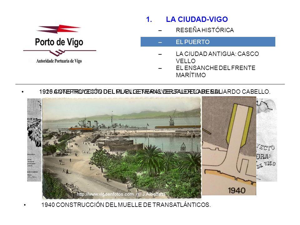 3.-RECUPERACIÓN DE LA CIUDAD ANTIGUA: O CASCO VELLO –CONEXIÓN PUERTO – CASCO VELLO AGENTES INTERVINIENTES EN EL PROCESO REHABILITADOR: ESPECIALMENTE IMPORTANTE HA SIDO LA IMPLANTACIÓN DE EDIFICIOS INSTITUCIONALES COMO BIBLIOTECAS, CENTRO DE SALUD, CENTRO CULTURAL, PINACOTECA, ETC.