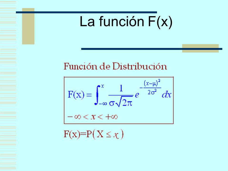 La función F(x)