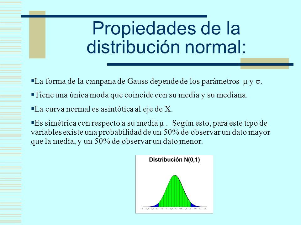Propiedades de la distribución normal: La forma de la campana de Gauss depende de los parámetros μ y σ. Tiene una única moda que coincide con su media
