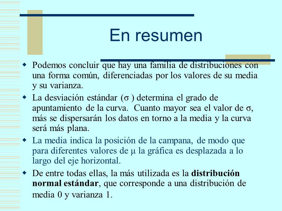 En resumen Podemos concluir que hay una familia de distribuciones con una forma común, diferenciadas por los valores de su media y su varianza. La des