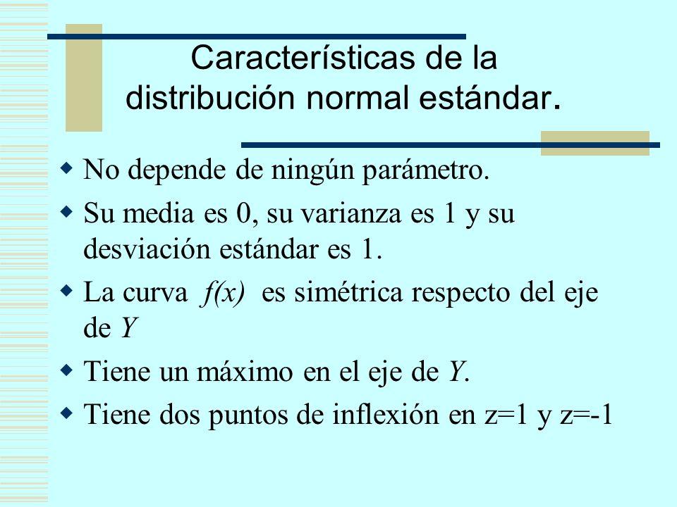 Características de la distribución normal estándar. No depende de ningún parámetro. Su media es 0, su varianza es 1 y su desviación estándar es 1. La
