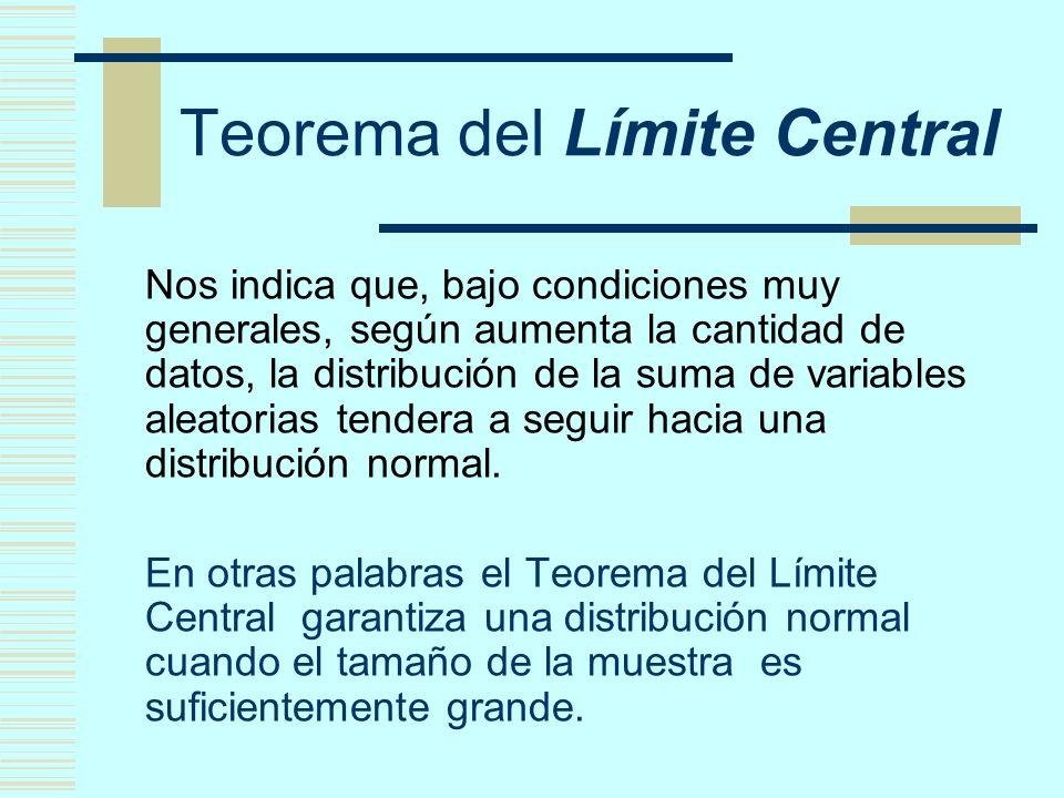 Teorema del Límite Central Nos indica que, bajo condiciones muy generales, según aumenta la cantidad de datos, la distribución de la suma de variables