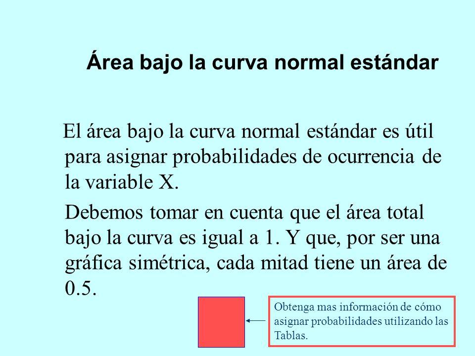 Área bajo la curva normal estándar El área bajo la curva normal estándar es útil para asignar probabilidades de ocurrencia de la variable X. Debemos t