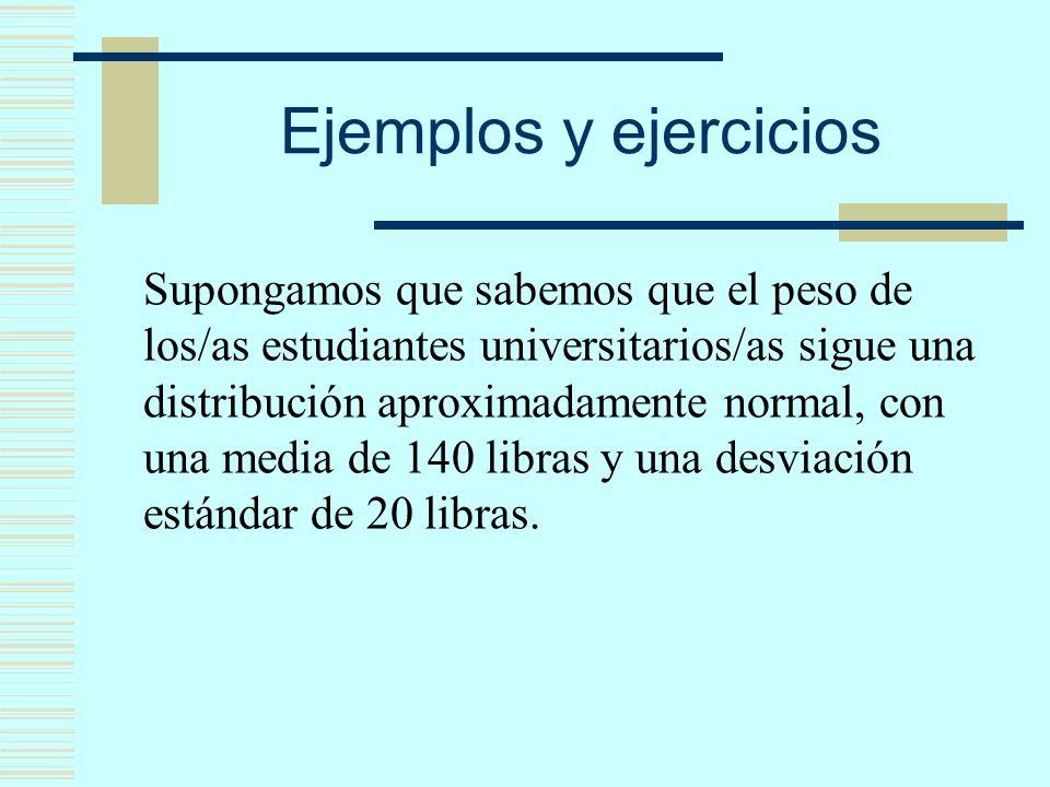 Ejemplos y ejercicios Supongamos que sabemos que el peso de los/as estudiantes universitarios/as sigue una distribución aproximadamente normal, con un