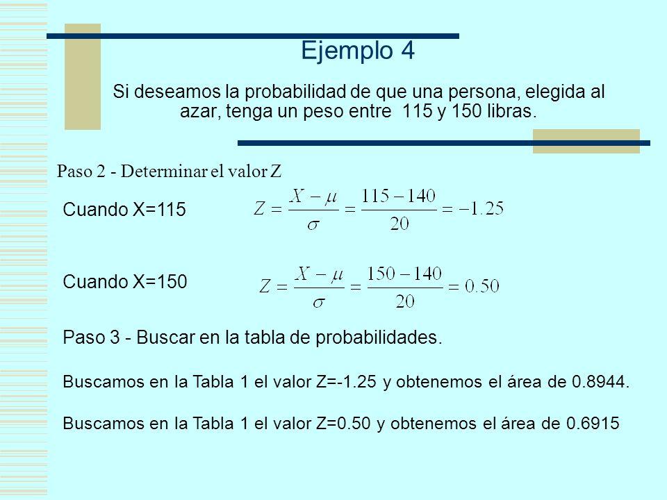 Ejemplo 4 Si deseamos la probabilidad de que una persona, elegida al azar, tenga un peso entre 115 y 150 libras. Paso 2 - Determinar el valor Z Cuando