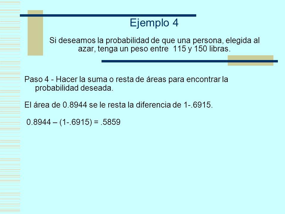 Ejemplo 4 Si deseamos la probabilidad de que una persona, elegida al azar, tenga un peso entre 115 y 150 libras. Paso 4 - Hacer la suma o resta de áre