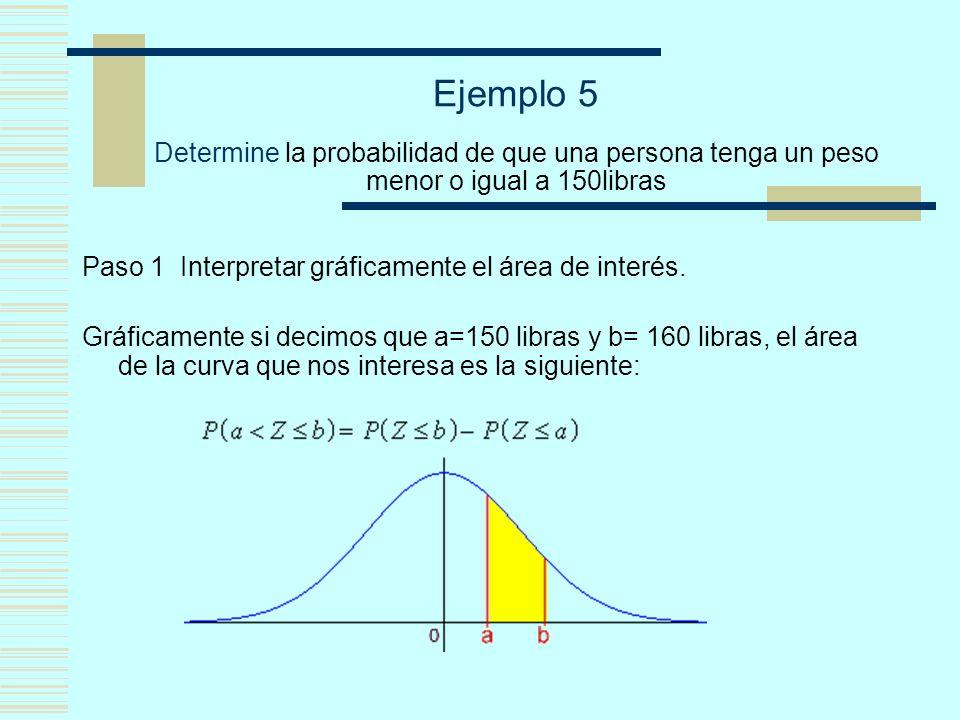 Ejemplo 5 Determine la probabilidad de que una persona tenga un peso menor o igual a 150libras Paso 1 Interpretar gráficamente el área de interés. Grá